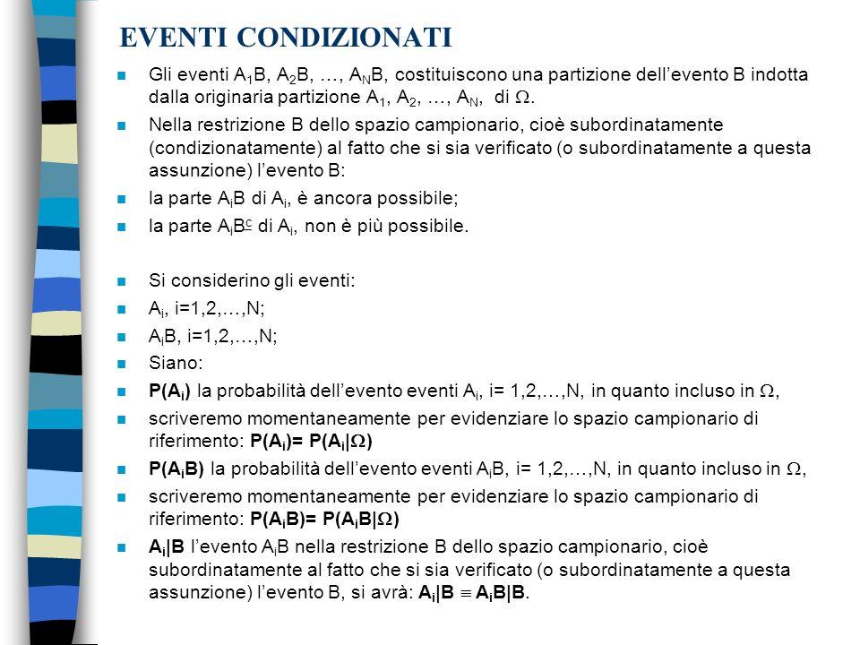 PROBABILITÀ CONDIZIONALI (O SUBORDINATE) n Denoteremo con: n P(A i |B) P(A i B|B), n la probabilità dellevento eventi A i |B, i= 1,2,…,N, n Le seguenti assunzioni sono equivalenti: n (1) P(A i B|B) = P(A i B| )/P(B| ), i=1,2,…,N; n (2) [P(A i B|B)/P(A j B|B)] = [P(A i B| )/P(A j B| )], i, j = 1,2,…,N.
