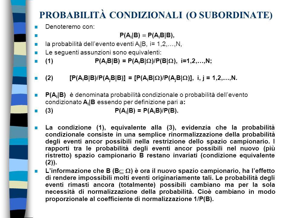 TEOREMI CHE COINVOLGONO LA PROBABILITÀ CONDIZIONALE n TEOREMI DELLA PROBABILITÀ COMPOSTA n Dati due eventi qualsiasi A e B, dalla (1) segue: n P(AB) = P(B)P(A|B); n P(AB) = P(A)P(B|A); n P( ) = P(B 1 )P(B 2 |B 1 ) P(B 3 | B 1 B 2 )P(B n |B 1 B 2··· B n-1 ).