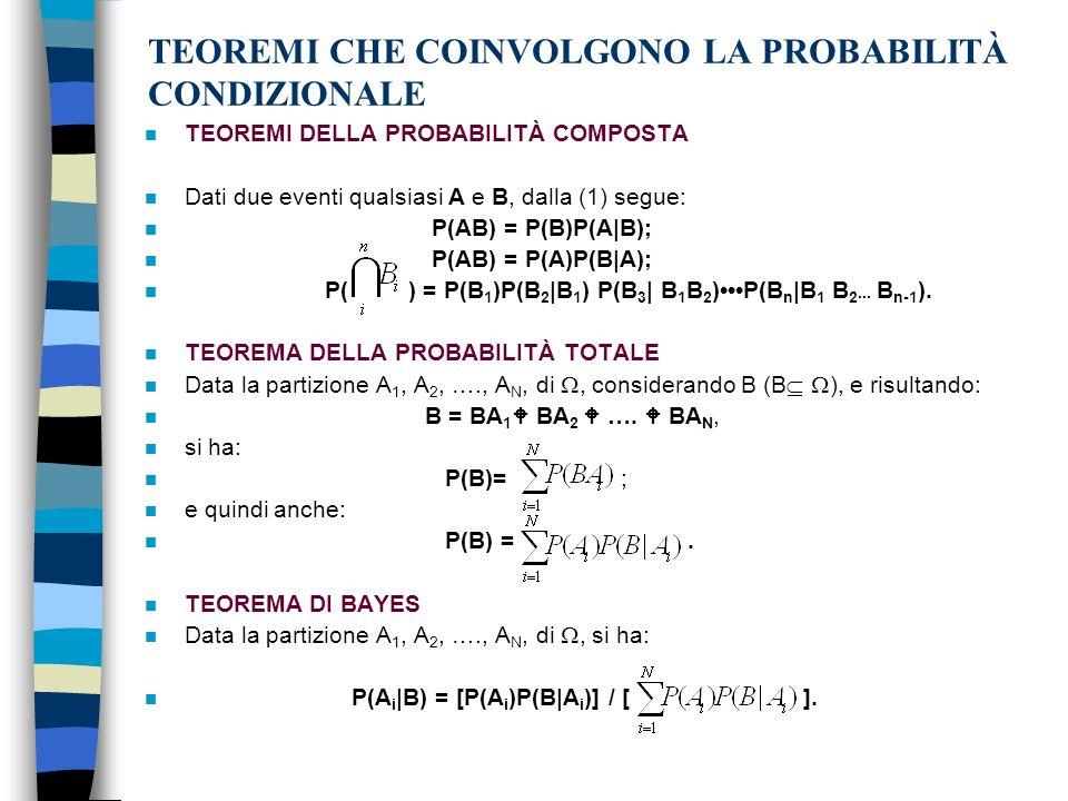 UNA DUPLICE PARTIZIONE DELLO SPAZIO CAMPIONARIO: INDIPENDENZA STOCASTICA n Si considerino le seguenti due partizioni dello spazio campionario : n 1) H 1, H 2, …, H r, e dunque: H i H j =, i j; H i = ; n 2) B 1, B 2, …, B s, e dunque: B i B j =, i j; B i = ; n Diremo che vale la condizione di indipendenza stocastica se si ha: n (i) P(B i |H j ) = P(B i ), i=1,2,…s, j=1,2,…r.