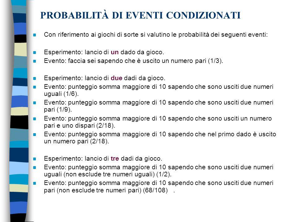 EVENTI CONDIZIONATI NEL LANCIO DI DUE DADI DA GIOCO 42 5 16 1