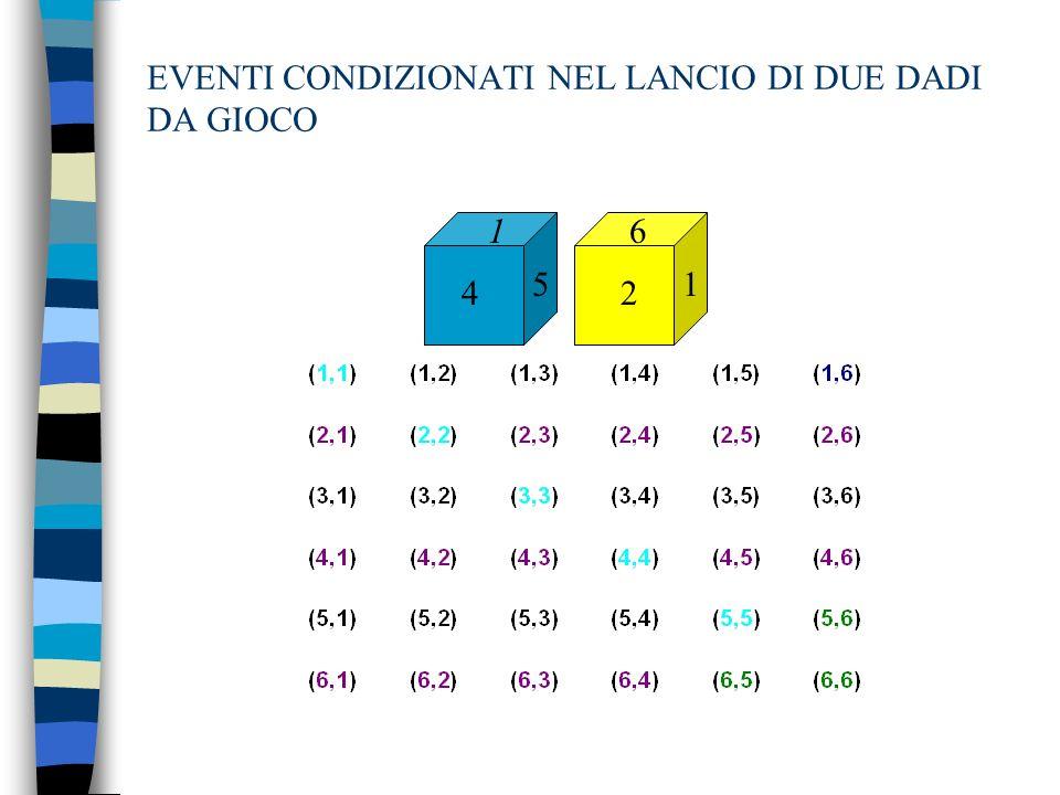STRUTTURAZIONE DEL PROCESSO DI INFERENZA STATISTICA n Un usuale schema per condurre un processo di inferenza statistica su un fenomeno di interesse, cioè, in generale, per apprendere con lesperienza, circa le leggi che regolano ciò che è rilevabile, quale risultato di uno o più esperimenti (di seguito semplicemente esperimento) o come semplice osservazione, di seguito in entrambi i casi denominato losservabile, consiste: n inizialmente nel: n (i) considerare le ipotesi teoriche alternative ed esaustive (non osservabili) : H 1, H 2, …, H r, a spiegazione dellosservabile, definendo e misurando il proprio stato di incertezza in termini di valutazione di probabilità iniziale di ciascuna di esse: n P(H j ), j =1,2,…r; n (ii) considerare una partizione: B 1, B 2, …, B s, dello spazio campionario, connesso allesperimento e dunque una partizione (la più fine possibile) dellosservabile definendo la connessione dellosservabile con le singole ipotesi teoriche formulate a spiegazione dellosservabile in termini di valutazione di probabilità condizionale degli esiti (parti) possibili: n P(B i |H j ), i=1,2,…,s; n e cioè per ognuna delle ipotesi teoriche assunte a spiegazione: j=1,2,…,r.