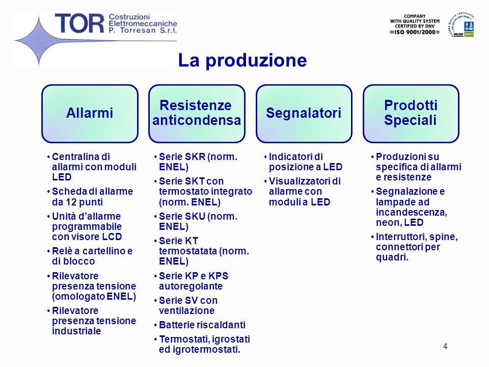 4 La produzione Allarmi Resistenze anticondensa Segnalatori Prodotti Speciali Centralina di allarmi con moduli LED Scheda di allarme da 12 punti Unità