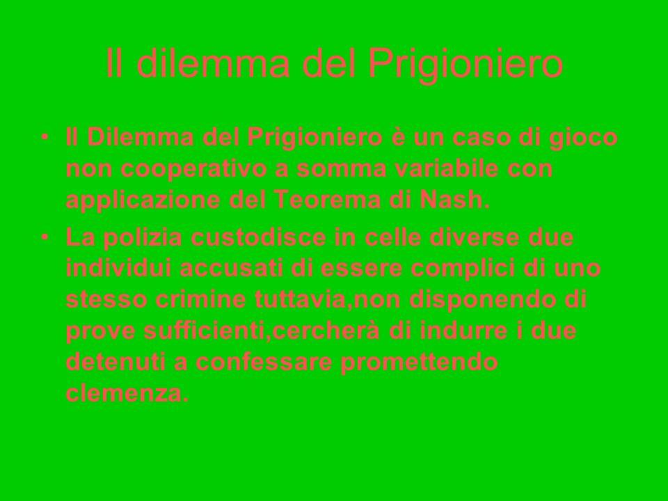 Il dilemma del Prigioniero Il Dilemma del Prigioniero è un caso di gioco non cooperativo a somma variabile con applicazione del Teorema di Nash.