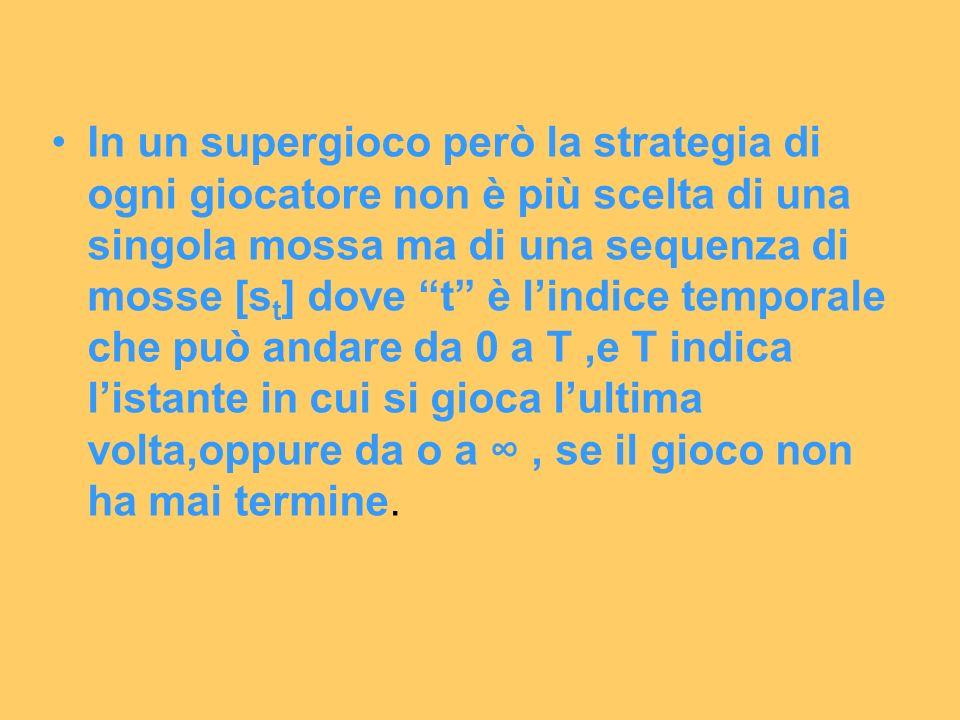 Questa è la condizione di stabilità che le preferenze intertemporali devono soddisfare affinchè il gioco ripetuto abbia come equilibrio perfetto nei sottogiochi lesito (F;F).