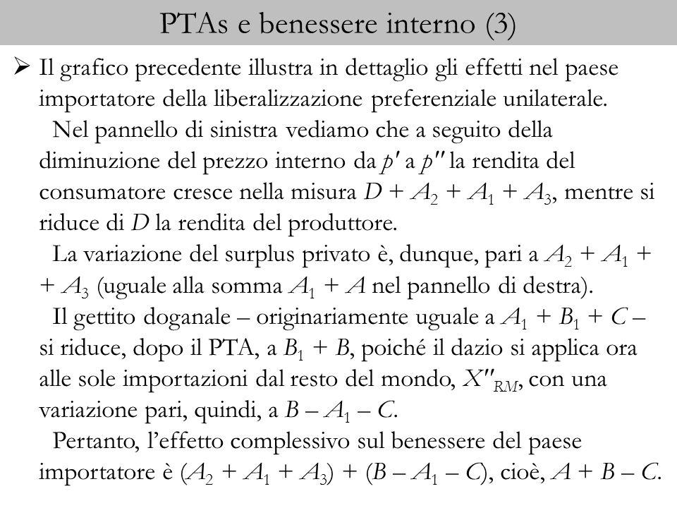 PTAs e benessere interno (3) Il grafico precedente illustra in dettaglio gli effetti nel paese importatore della liberalizzazione preferenziale unilat