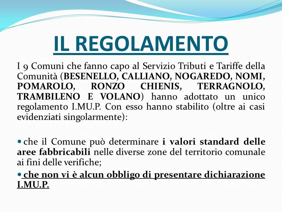 IL REGOLAMENTO I 9 Comuni che fanno capo al Servizio Tributi e Tariffe della Comunità (BESENELLO, CALLIANO, NOGAREDO, NOMI, POMAROLO, RONZO CHIENIS, TERRAGNOLO, TRAMBILENO E VOLANO) hanno adottato un unico regolamento I.MU.P.