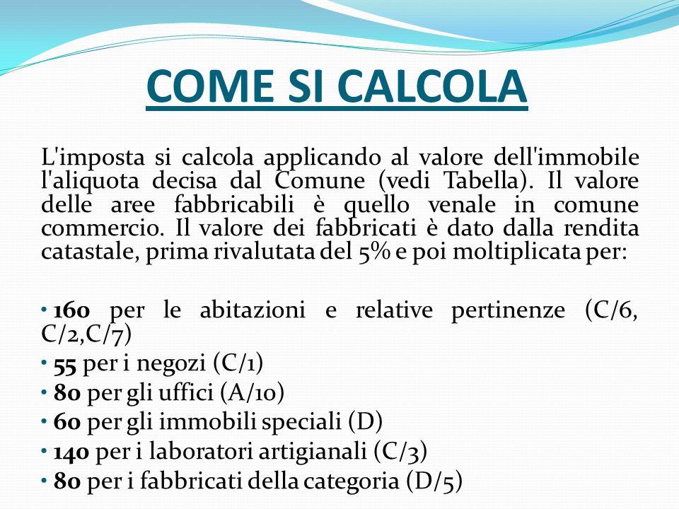 COME SI CALCOLA L imposta si calcola applicando al valore dell immobile l aliquota decisa dal Comune (vedi Tabella).
