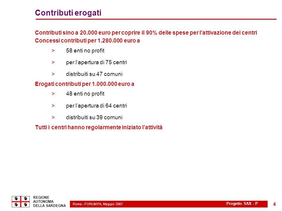 Roma – FORUM PA, Maggio 2007 2 REGIONE AUTONOMA DELLA SARDEGNA Progetto SAX - P 4 Contributi erogati Contributi sino a 20.000 euro per coprire il 90% delle spese per lattivazione dei centri Concessi contributi per 1.280.000 euro a >58 enti no profit >per lapertura di 75 centri >distribuiti su 47 comuni Erogati contributi per 1.000.000 euro a >48 enti no profit >per lapertura di 64 centri >distribuiti su 39 comuni Tutti i centri hanno regolarmente iniziato lattività
