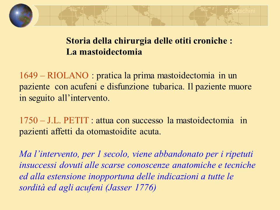 Storia della chirurgia delle otiti croniche : La mastoidectomia 1649 – RIOLANO : pratica la prima mastoidectomia in un paziente con acufeni e disfunzi
