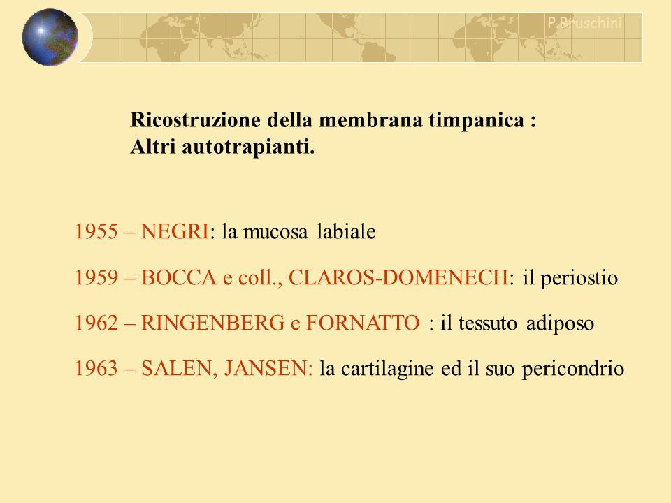 Ricostruzione della membrana timpanica : Altri autotrapianti. 1955 – NEGRI: la mucosa labiale 1959 – BOCCA e coll., CLAROS-DOMENECH: il periostio 1962