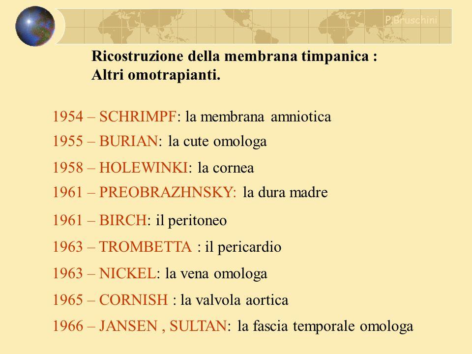 Ricostruzione della membrana timpanica : Altri omotrapianti. 1954 – SCHRIMPF: la membrana amniotica 1955 – BURIAN: la cute omologa 1958 – HOLEWINKI: l
