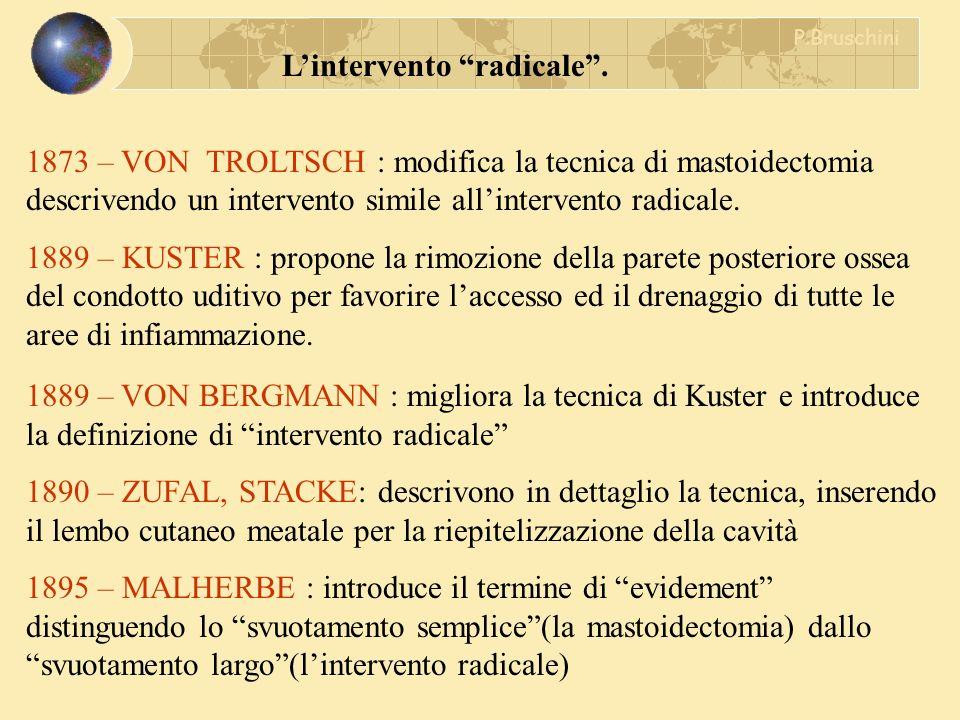 Lintervento radicale. 1873 – VON TROLTSCH : modifica la tecnica di mastoidectomia descrivendo un intervento simile allintervento radicale. 1889 – KUST