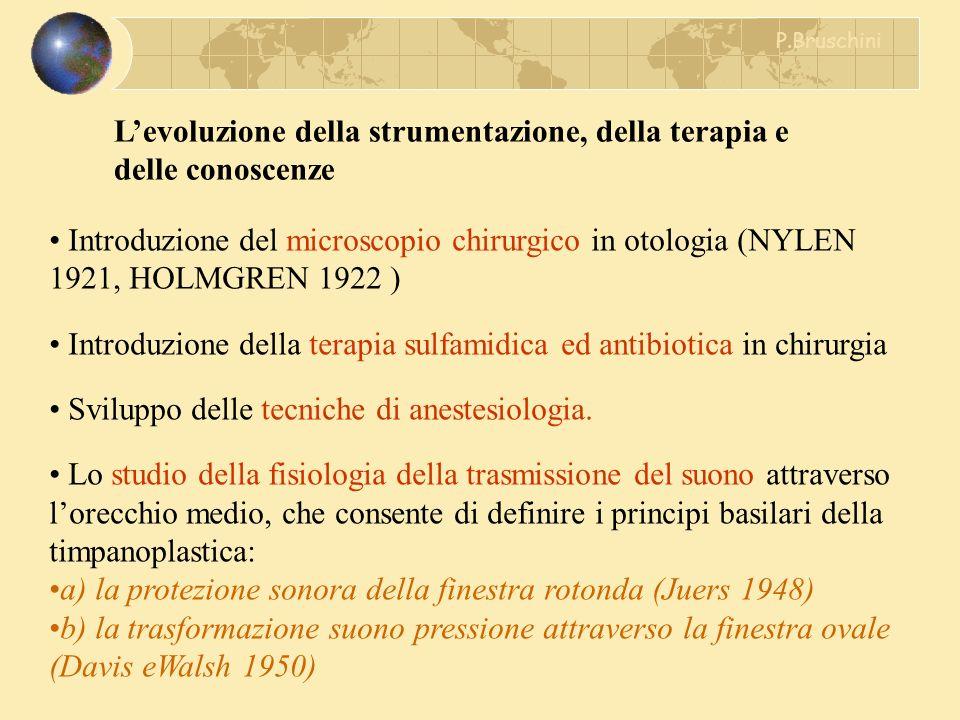Levoluzione della strumentazione, della terapia e delle conoscenze Introduzione del microscopio chirurgico in otologia (NYLEN 1921, HOLMGREN 1922 ) In