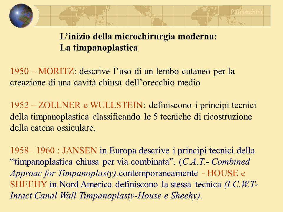 Linizio della microchirurgia moderna: La timpanoplastica 1950 – MORITZ: descrive luso di un lembo cutaneo per la creazione di una cavità chiusa dellor