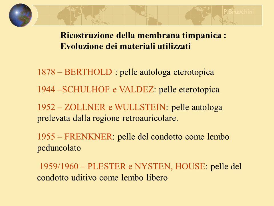 Ricostruzione della membrana timpanica : Evoluzione dei materiali utilizzati 1878 – BERTHOLD : pelle autologa eterotopica 1944 –SCHULHOF e VALDEZ: pel
