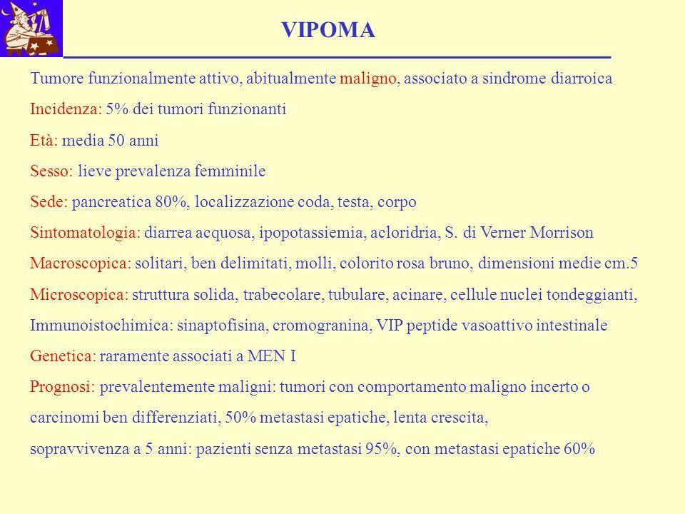 VIPOMA Tumore funzionalmente attivo, abitualmente maligno, associato a sindrome diarroica Incidenza: 5% dei tumori funzionanti Età: media 50 anni Sesso: lieve prevalenza femminile Sede: pancreatica 80%, localizzazione coda, testa, corpo Sintomatologia: diarrea acquosa, ipopotassiemia, acloridria, S.