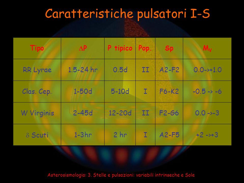 Asterosismologia: 3.Stelle e pulsazioni: variabili intrinseche e Sole Perché leliosismologia.