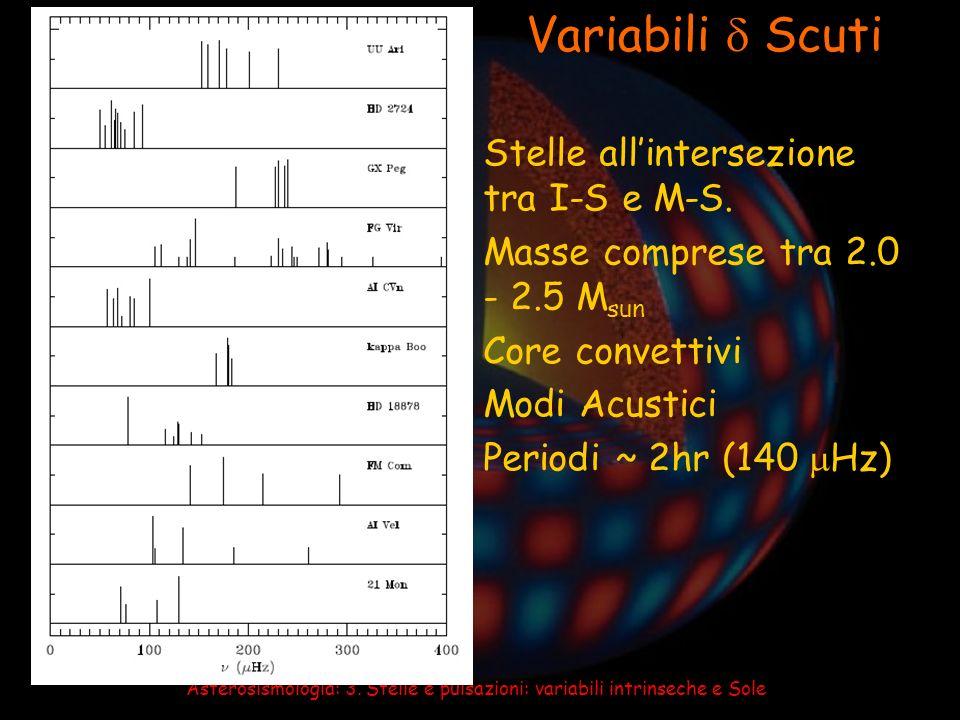 Asterosismologia: 3.Stelle e pulsazioni: variabili intrinseche e Sole MDI l < 100 (Schou et al.