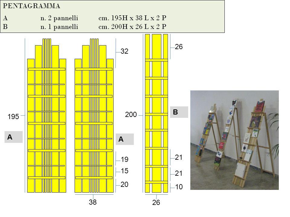 PENTAGRAMMA An. 2 pannellicm. 195H x 38 L x 2 P Bn.
