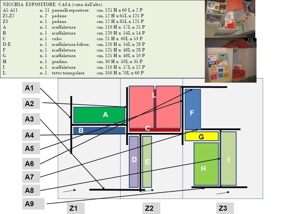 A1 A3 A5 A2 A6 A9 A8 A7 A B Z3Z2Z1 C D F E G L I H NICCHIA ESPOSITORE CASA (vista dallalto) A1-A11 n.