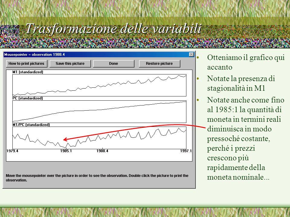 Trasformazione delle variabili Otteniamo il grafico qui accanto Notate la presenza di stagionalità in M1 Notate anche come fino al 1985:1 la quantità