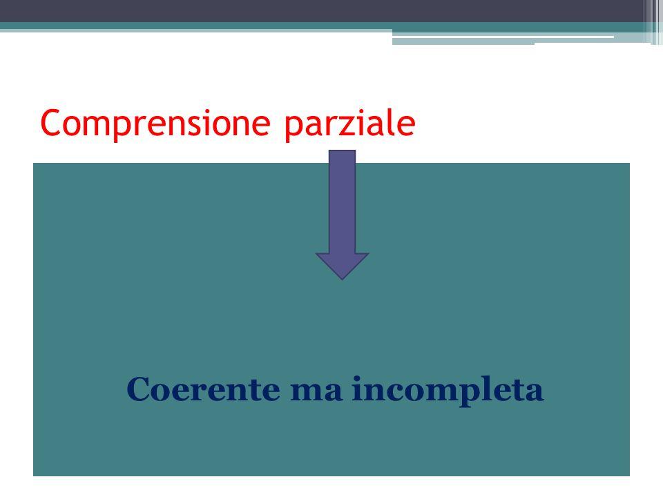 Comprensione parziale Coerente ma incompleta