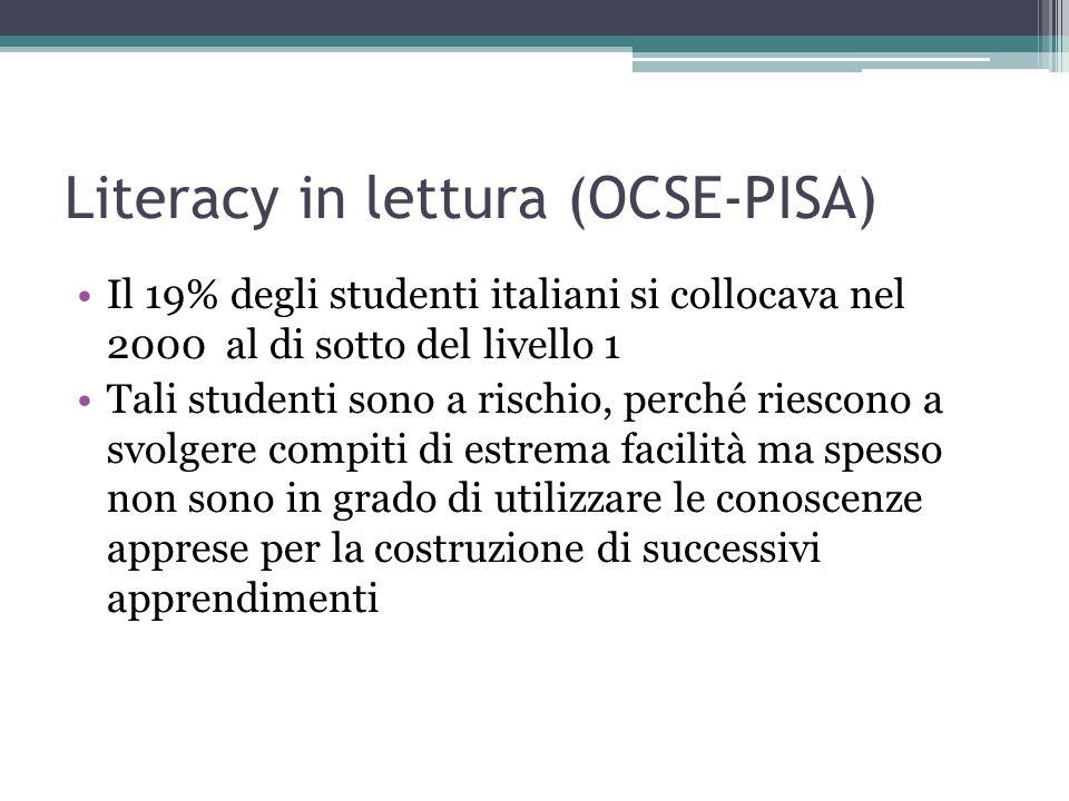 Literacy in lettura (OCSE-PISA) Il 19% degli studenti italiani si collocava nel 2000 al di sotto del livello 1 Tali studenti sono a rischio, perché ri