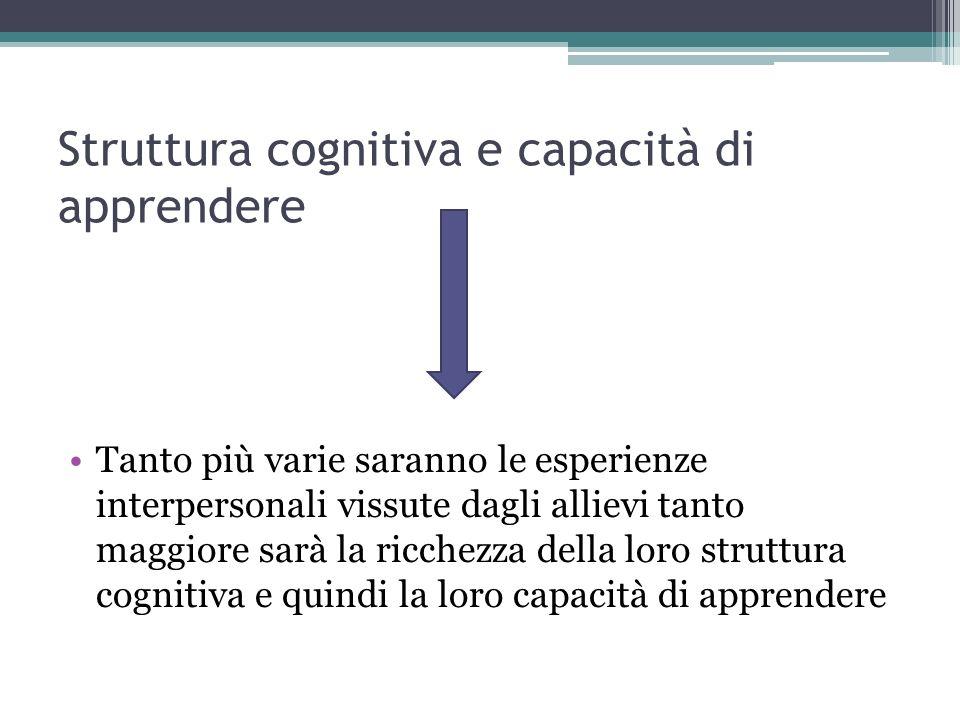 Struttura cognitiva e capacità di apprendere Tanto più varie saranno le esperienze interpersonali vissute dagli allievi tanto maggiore sarà la ricchez