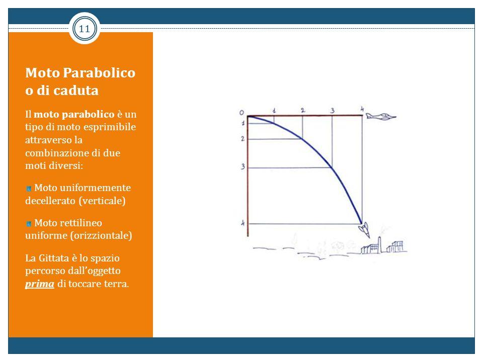 Moto Parabolico o di caduta Il moto parabolico è un tipo di moto esprimibile attraverso la combinazione di due moti diversi: Moto uniformemente decell