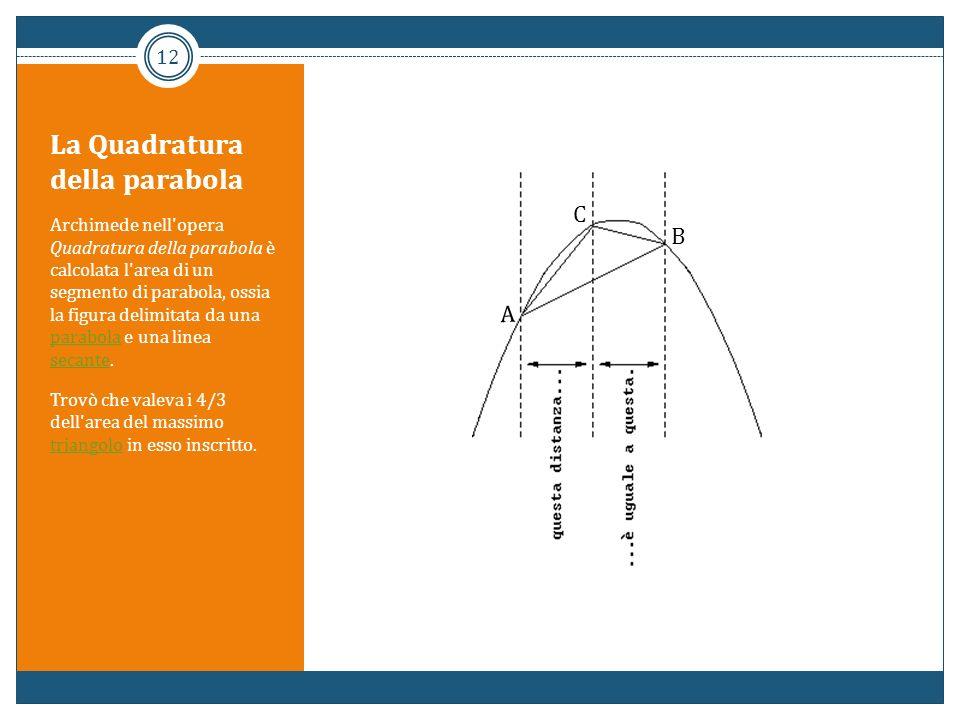 La Quadratura della parabola Archimede nell'opera Quadratura della parabola è calcolata l'area di un segmento di parabola, ossia la figura delimitata