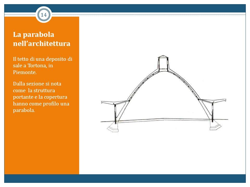 La parabola nellarchitettura Il tetto di una deposito di sale a Tortona, in Piemonte. Dalla sezione si nota come la struttura portante e la copertura