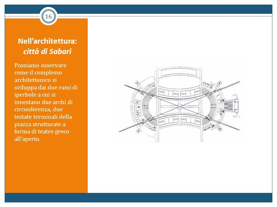 Nellarchitettura: città di Sabari Possiamo osservare come il complesso architettonico si sviluppa dai due rami di iperbole a cui si innestano due arch
