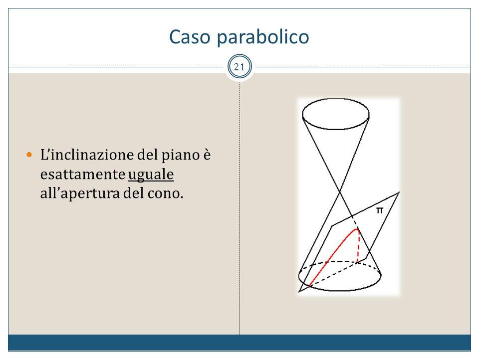21 Linclinazione del piano è esattamente uguale allapertura del cono. Caso parabolico