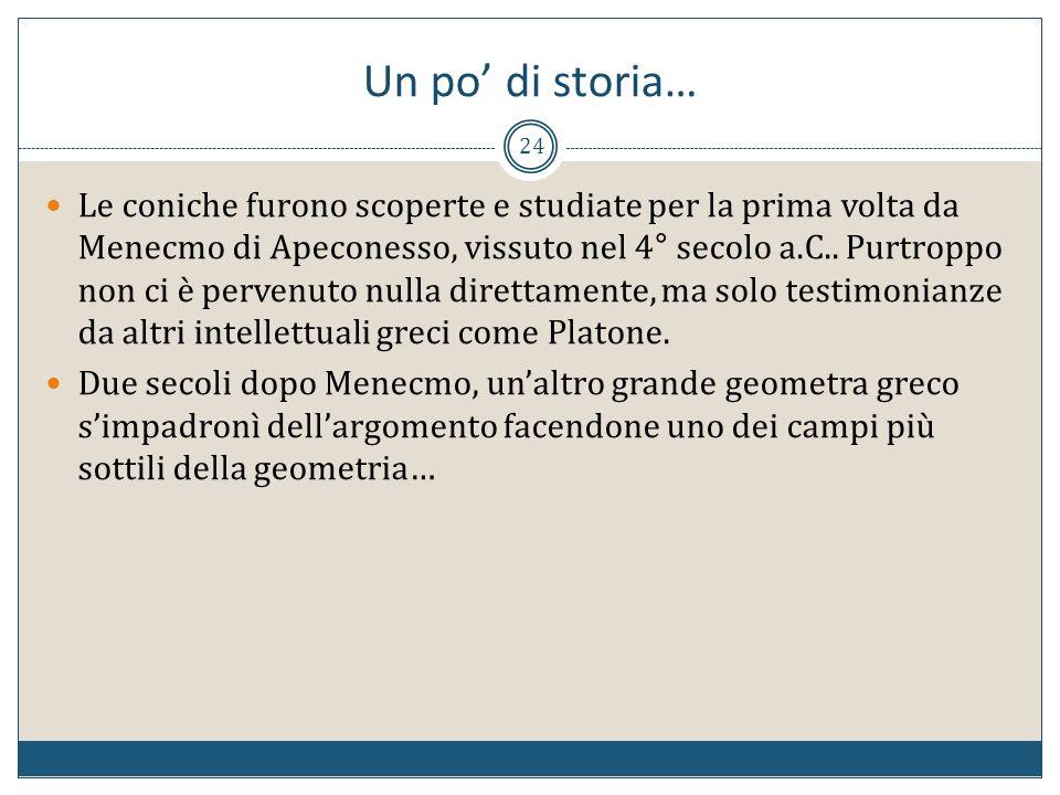 24 Le coniche furono scoperte e studiate per la prima volta da Menecmo di Apeconesso, vissuto nel 4° secolo a.C.. Purtroppo non ci è pervenuto nulla d
