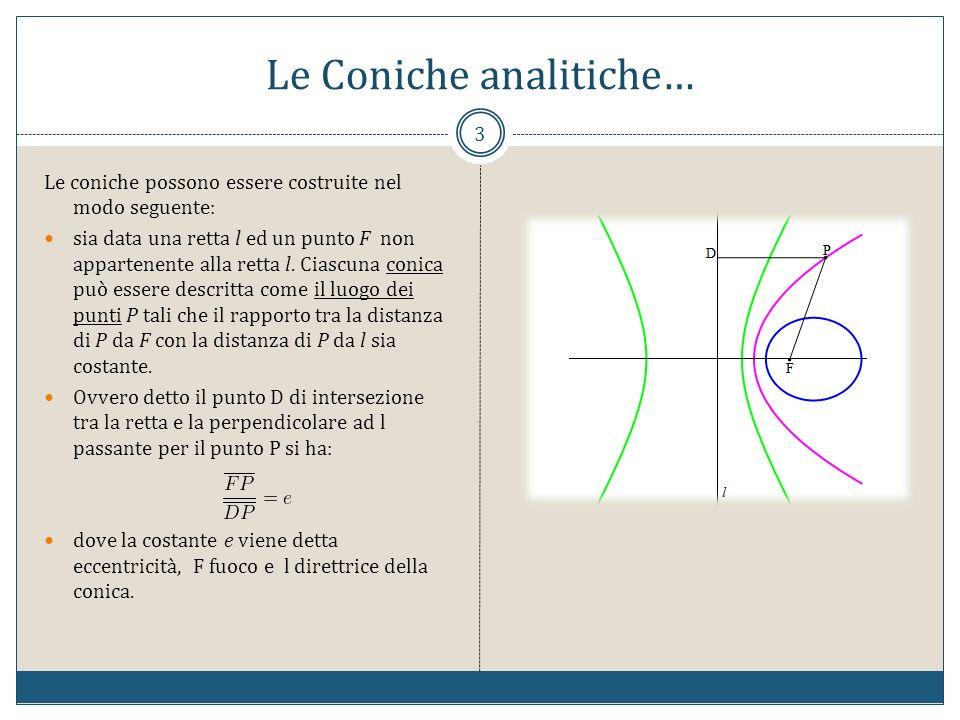 Le Coniche analitiche… 3 Le coniche possono essere costruite nel modo seguente: sia data una retta l ed un punto F non appartenente alla retta l. Cias