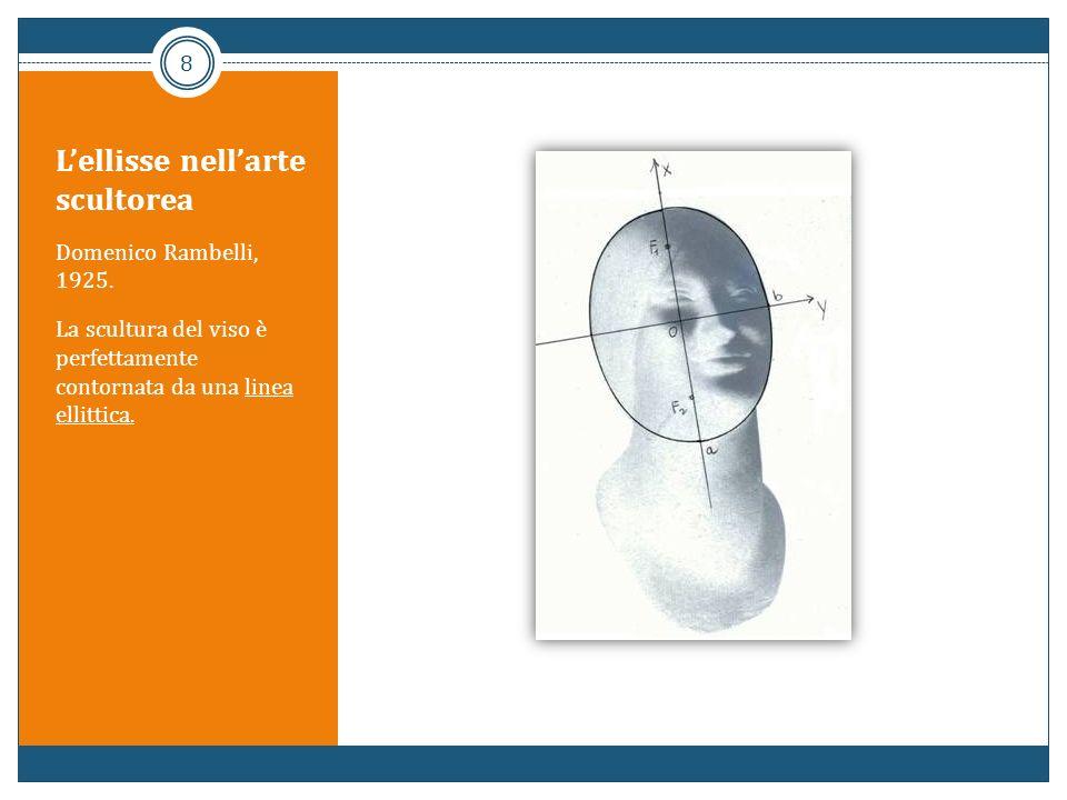 Lellisse nellarte scultorea Domenico Rambelli, 1925. La scultura del viso è perfettamente contornata da una linea ellittica. 8