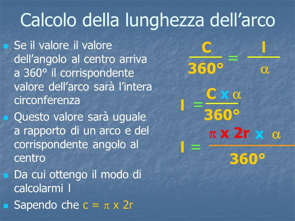 Calcolo della lunghezza dellarco Se il valore il valore dellangolo al centro arriva a 360° il corrispondente valore dellarco sarà lintera circonferenz