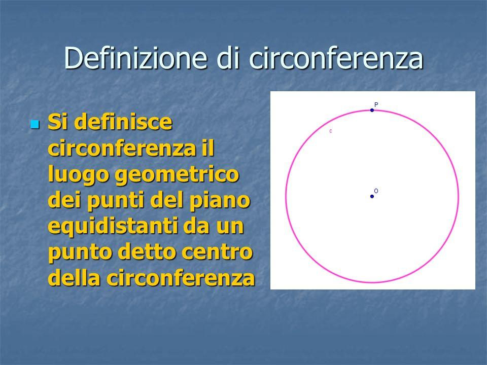Definizione di circonferenza Si definisce circonferenza il luogo geometrico dei punti del piano equidistanti da un punto detto centro della circonfere
