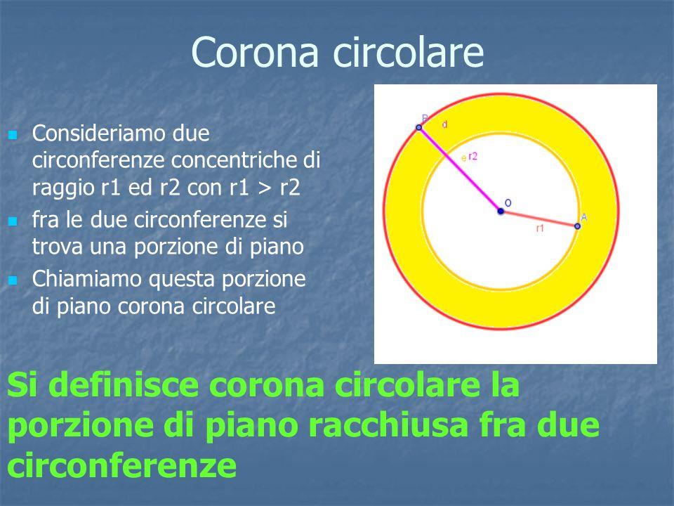Corona circolare Consideriamo due circonferenze concentriche di raggio r1 ed r2 con r1 > r2 fra le due circonferenze si trova una porzione di piano Ch