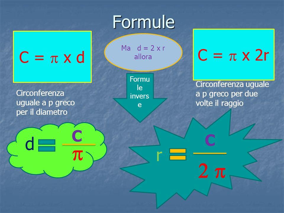 Formule C = x d Ma d = 2 x r allora Circonferenza uguale a p greco per il diametro C = x 2r Circonferenza uguale a p greco per due volte il raggio For
