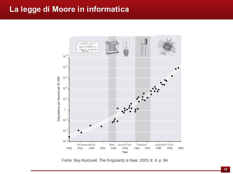 10 La legge di Moore in informatica Fonte: Ray Kurzweil, The Singularity is Near, 2005; tr. it. p. 64