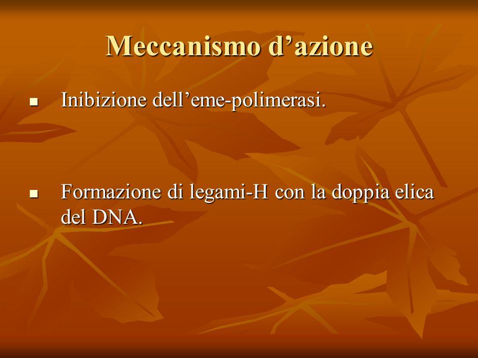 Meccanismo dazione Inibizione delleme-polimerasi. Inibizione delleme-polimerasi. Formazione di legami-H con la doppia elica del DNA. Formazione di leg