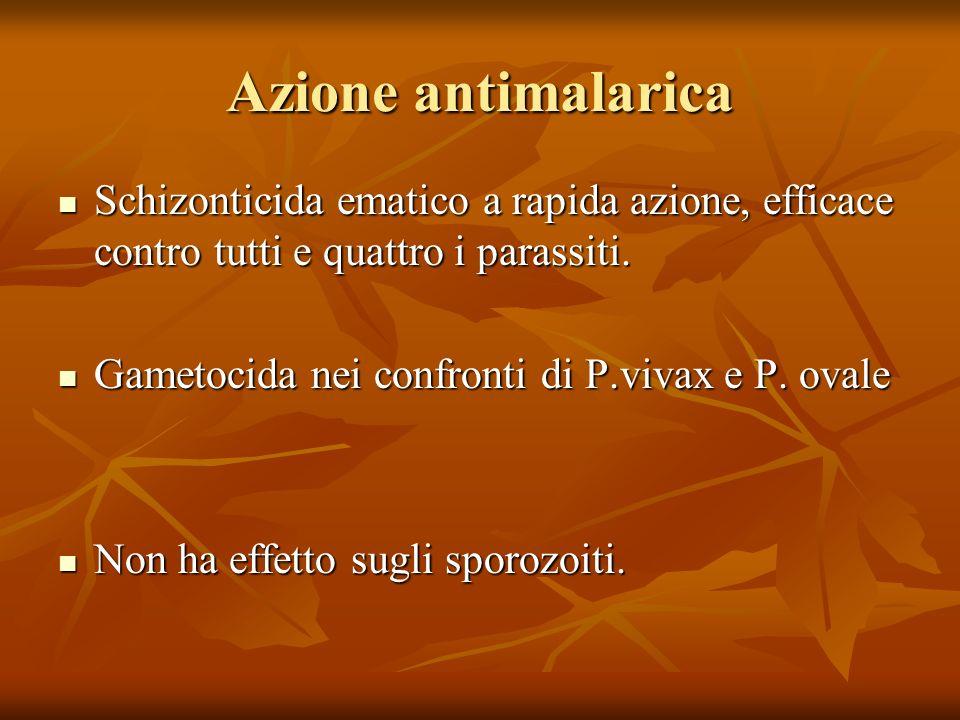 Azione antimalarica Schizonticida ematico a rapida azione, efficace contro tutti e quattro i parassiti. Schizonticida ematico a rapida azione, efficac