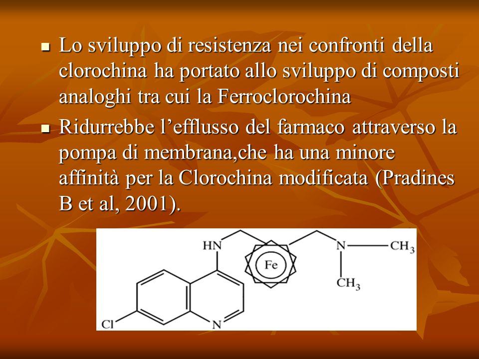 Lo sviluppo di resistenza nei confronti della clorochina ha portato allo sviluppo di composti analoghi tra cui la Ferroclorochina Lo sviluppo di resis
