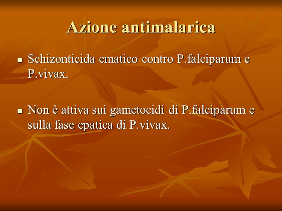 Azione antimalarica Schizonticida ematico contro P.falciparum e P.vivax. Non è attiva sui gametocidi di P.falciparum e sulla fase epatica di P.vivax.