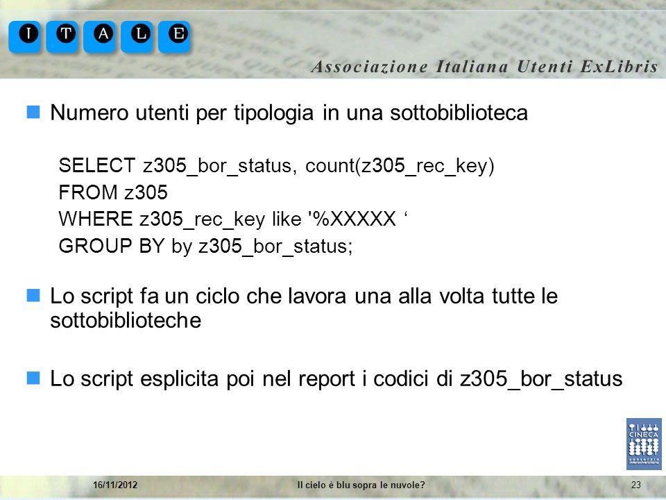 2316/11/2012Il cielo è blu sopra le nuvole? Numero utenti per tipologia in una sottobiblioteca SELECT z305_bor_status, count(z305_rec_key) FROM z305 W