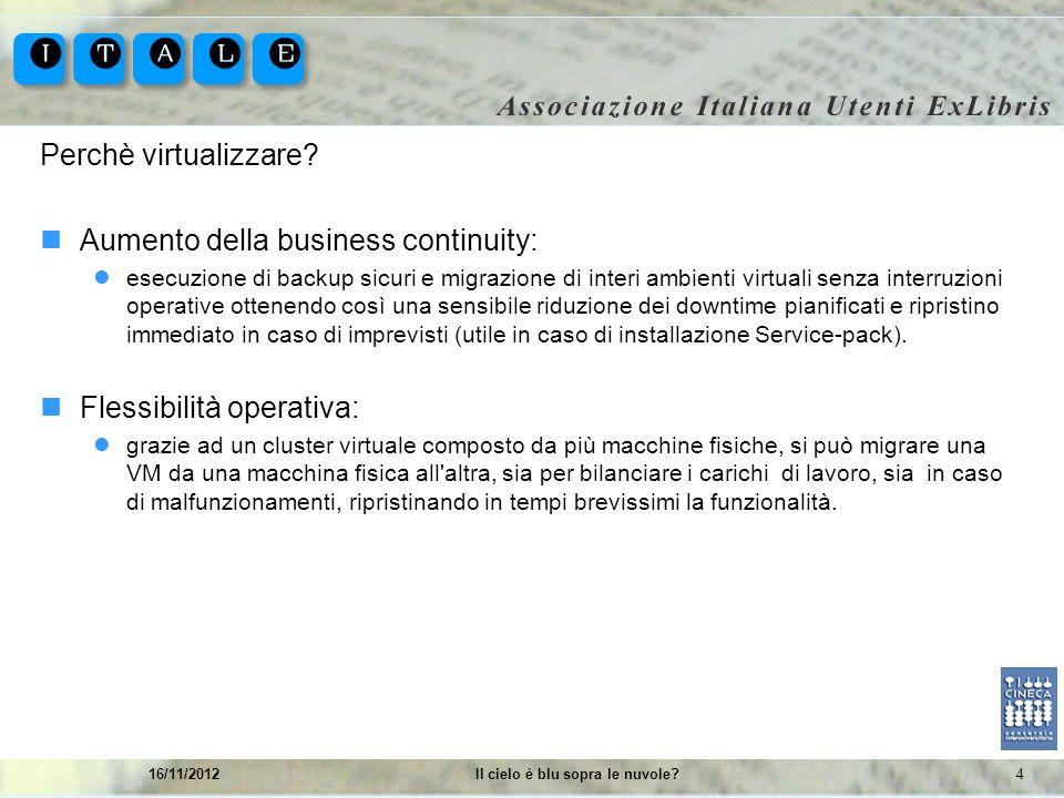 416/11/2012Il cielo è blu sopra le nuvole? Perchè virtualizzare? Aumento della business continuity: esecuzione di backup sicuri e migrazione di interi