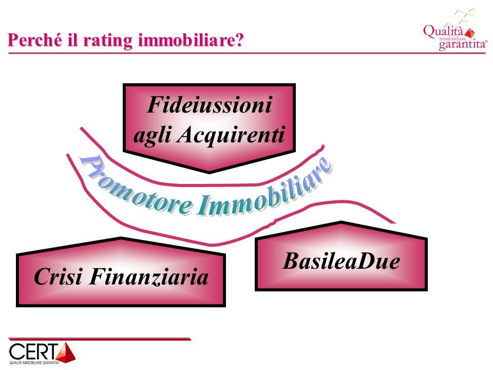RATING IMMOBILIARE % di DEFAULT dellOPERAZIONE DIMENSIONAMENTO del RISCHIO Investitori Fideiussori Banche Fornitori Acquirenti Cosa é il rating immobiliare?