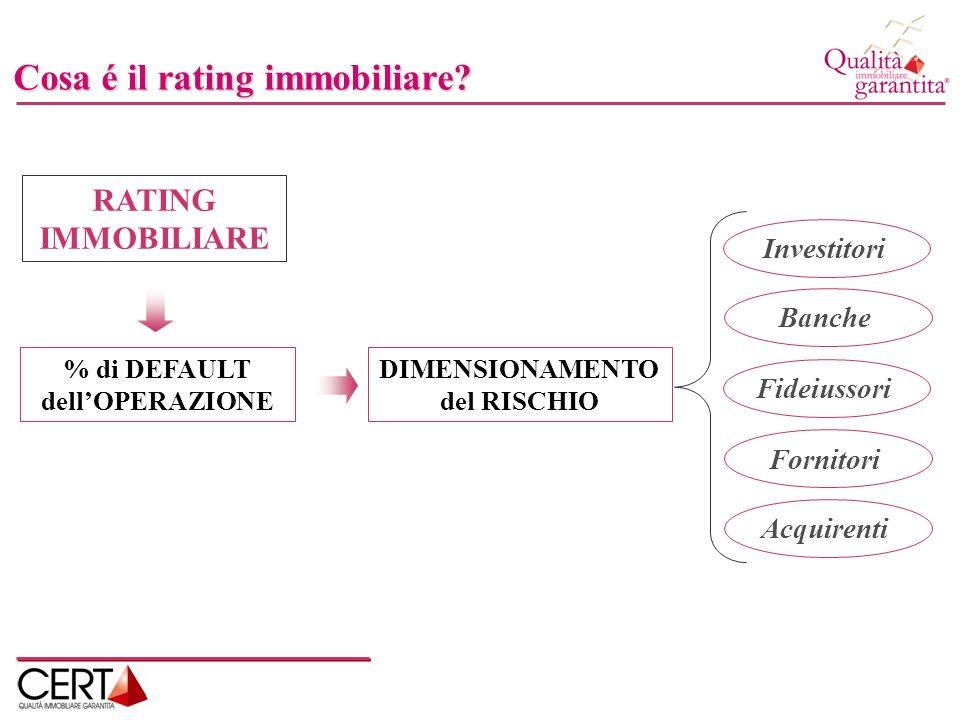 Investitori Fornitori Acquirenti maggiore sicurezza migliori capacità valutative Gli effetti del rating AUMENTAREASPETTI ECONOMICI AUMENTARE il peso degli ASPETTI ECONOMICI RIDURREGARANZIE PATRIMONIALI RIDURRE limportanza delle GARANZIE PATRIMONIALI Fideiussori Banche