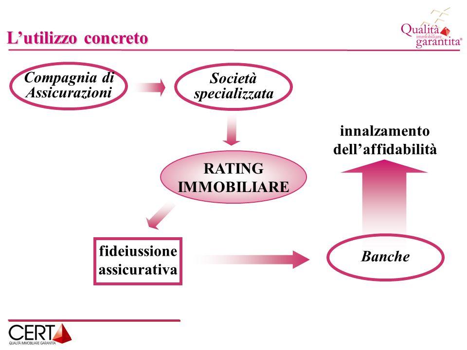 ASSISTENZA TECNICA MONITORAGGIO MERCATO MONITORAGGIO OPERAZIONE Laccompagnamento delliniziativa